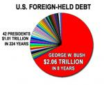 foreigndebt.jpg