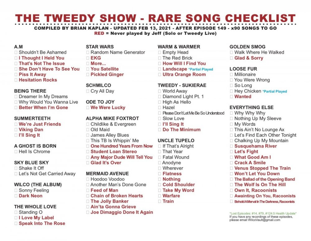 Tweedy Show Rare List_Feb 13_2021.jpg